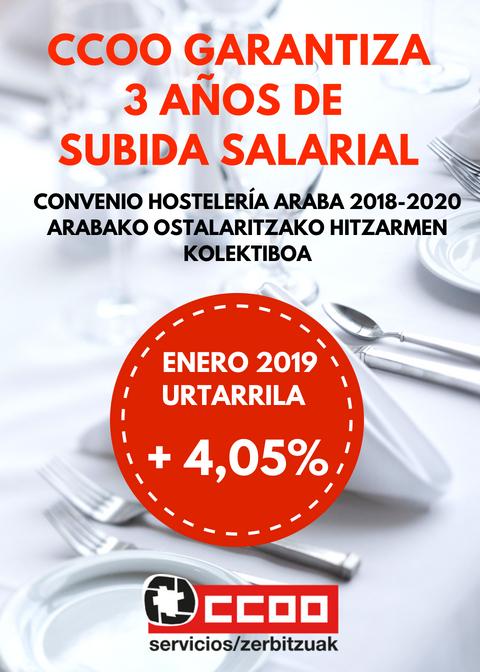 Calendario Laboral Alava 2020.Firmado El Convenio De Hosteleria De Alava