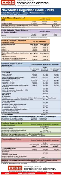 Mejoras saalrio y pensiones