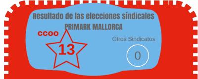 Elecciones sindicales en Primark