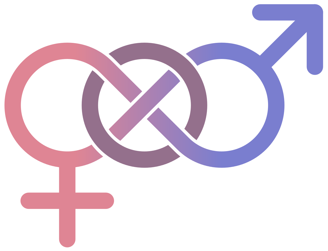 bisexualidad LGTB visibilidad