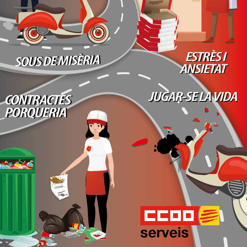 Fast Food Global Precarietat Precarious Menjar Ràpid Comida Rápida