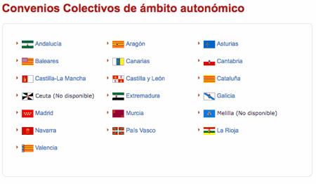 Convenios Comunidades Autonomas