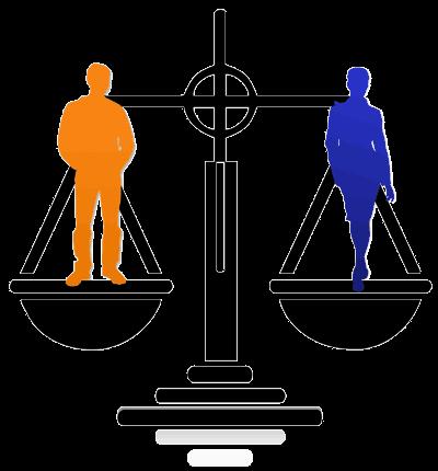 II Plan de igualdad Grupo VIps