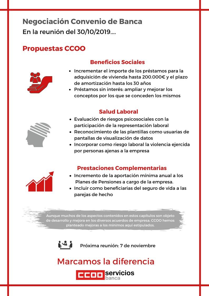 infografia convenio banca