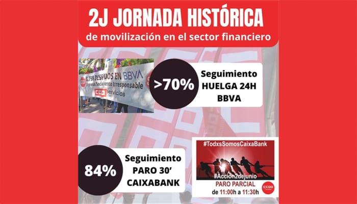 Paros en sector financiero
