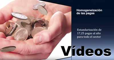 Videos del sector financiero