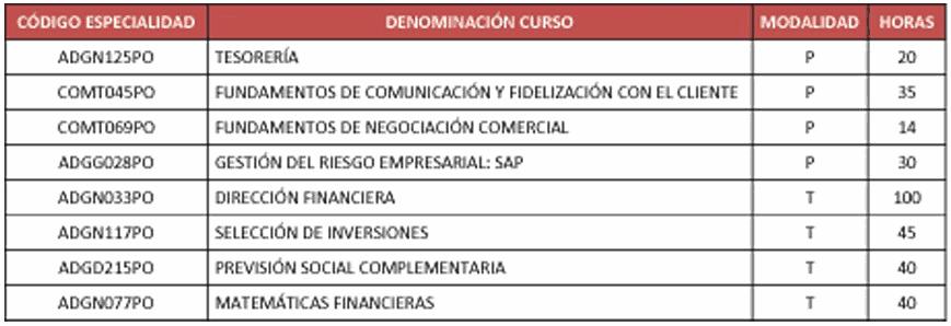 Formación finanzas y seguros