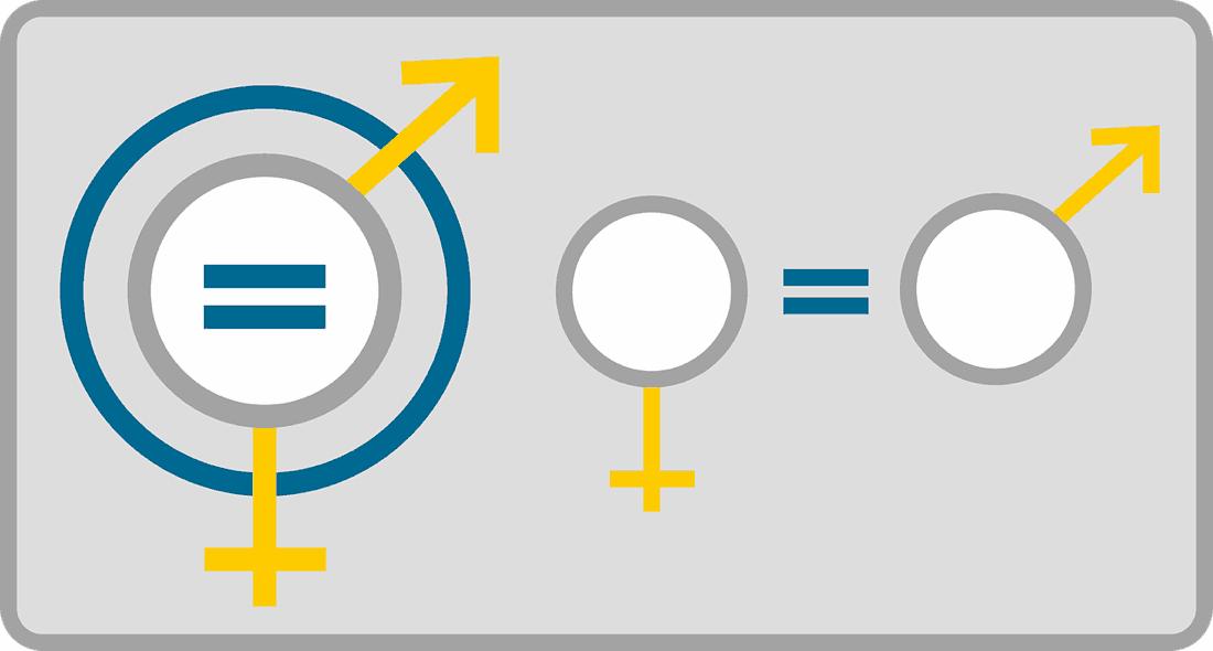 Plan de Igualdad Aramark