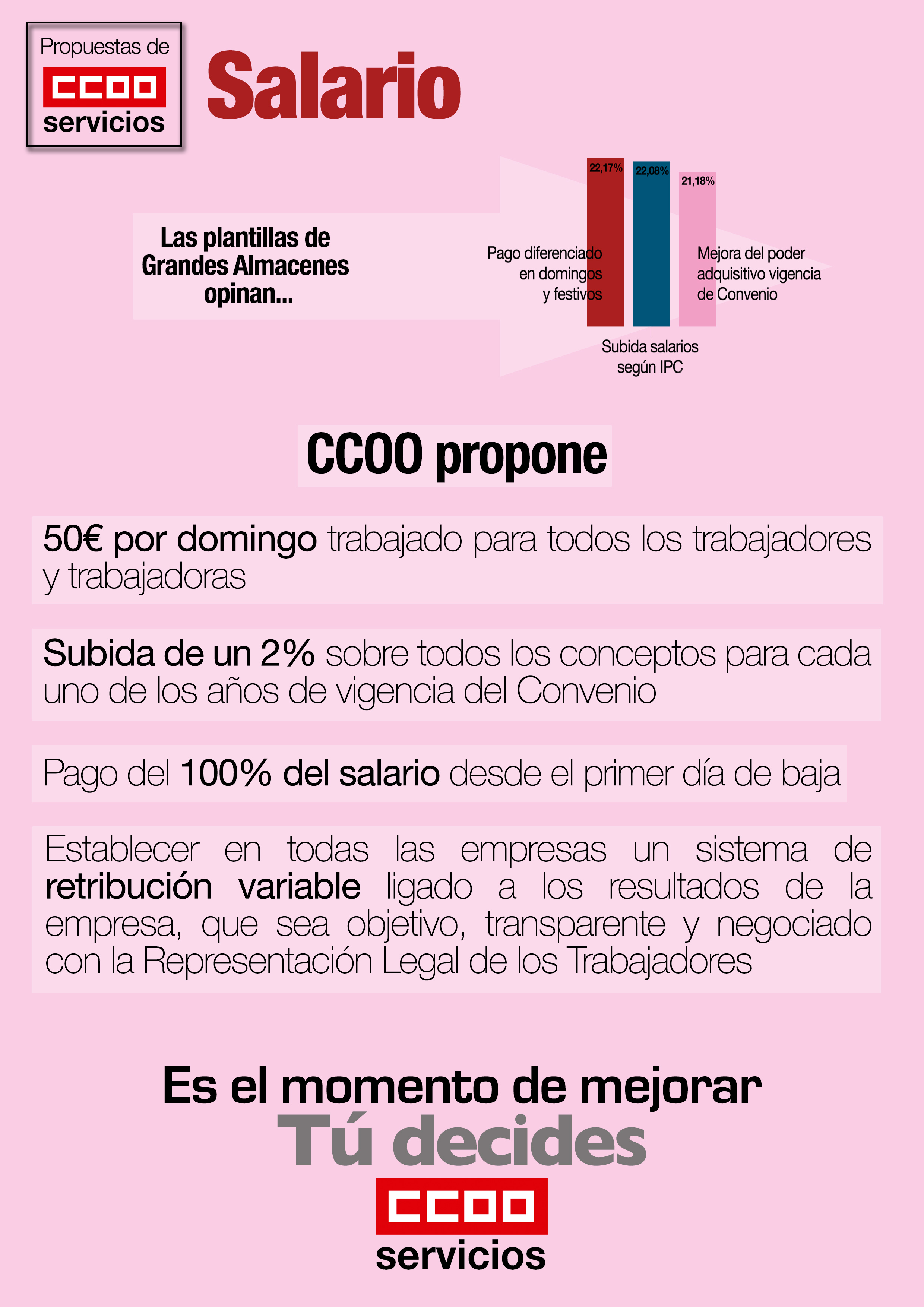infografia La opinión de las plantillas 2