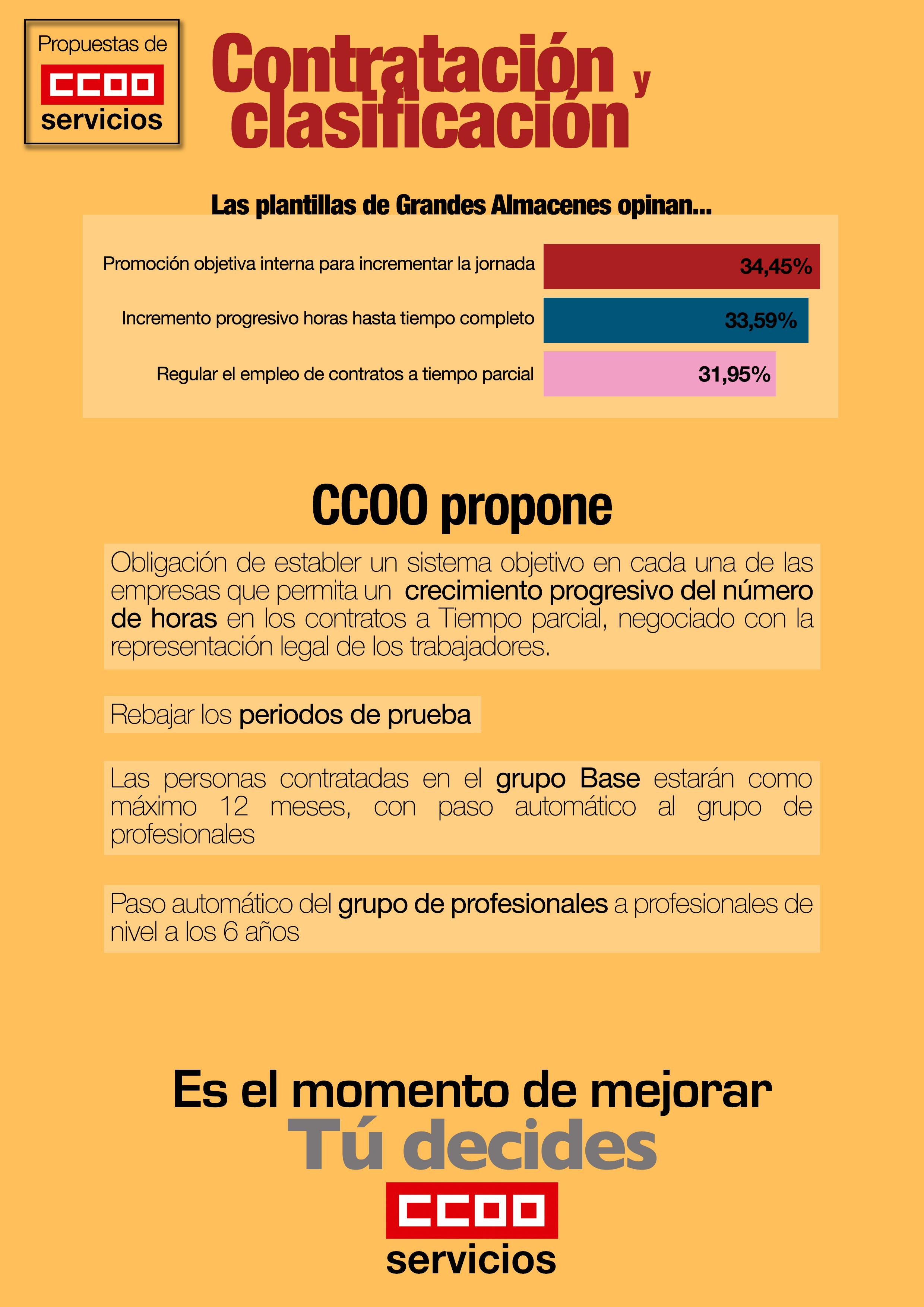 infografia La opinión de las plantillas 3