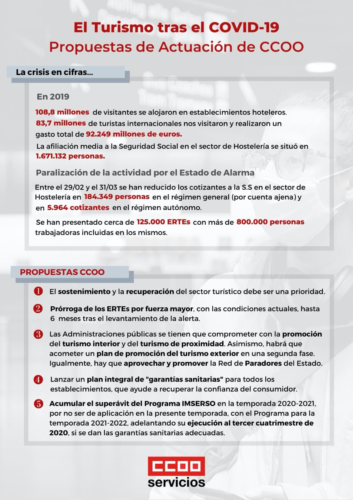 Informe Turismo COVID CCOO 1