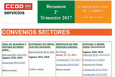 Resumen 2 Trimestre 2017 CCOO Servicios La Rioja
