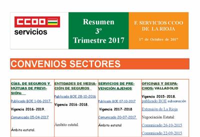 Resumen CCOO La Rioja