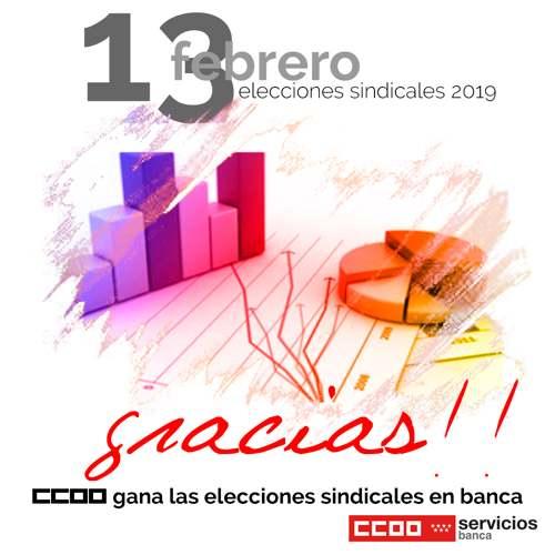 Elecciones sindicales en Madrid