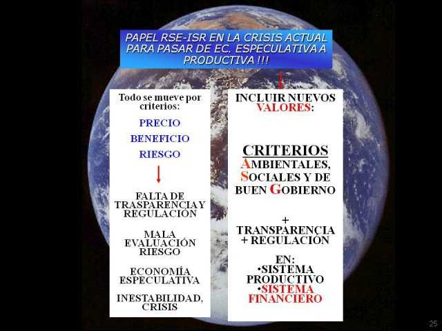 Presentacion CCOO RSE Revista corresponsables
