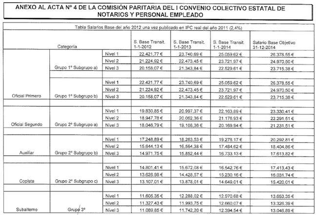 convenio colectivo comercio metal de tarragona 2016
