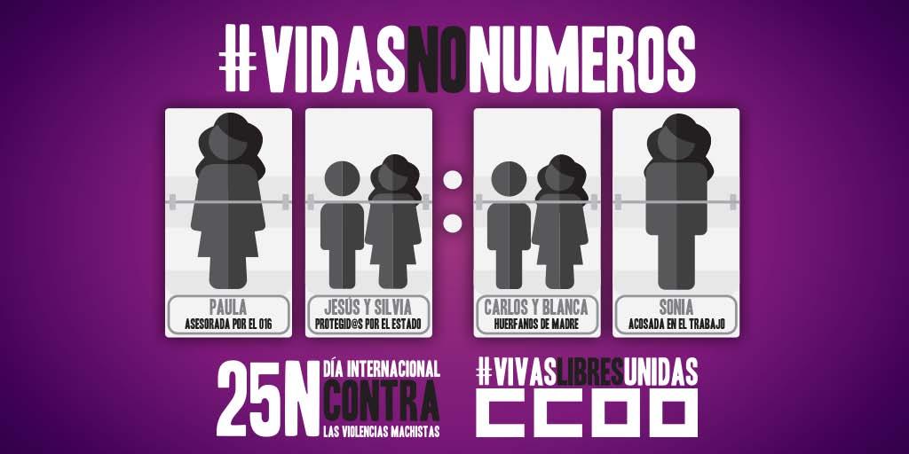 25-N Dia Internacional contra las violencias machistas