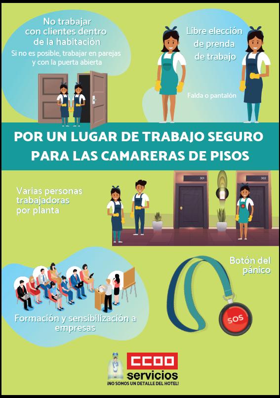 Infografia Camareras de pisos