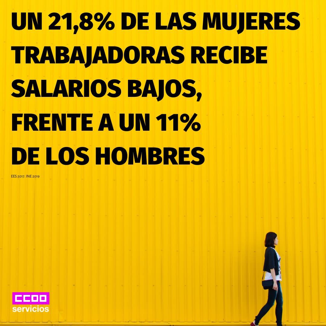 Salario de la Mujer