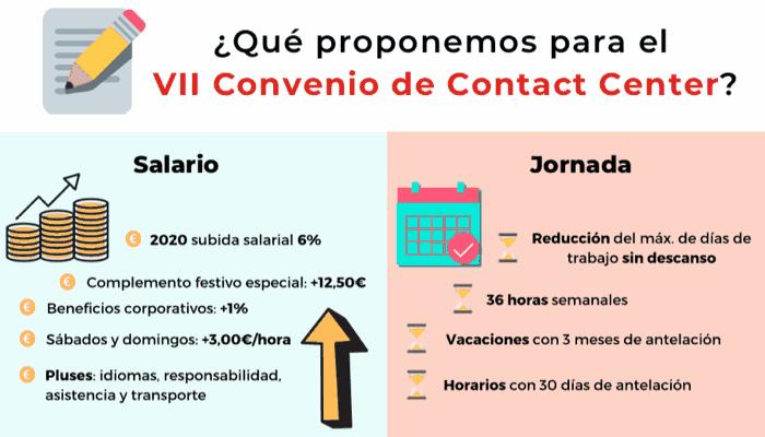 Plataforma Convenio Contact Center