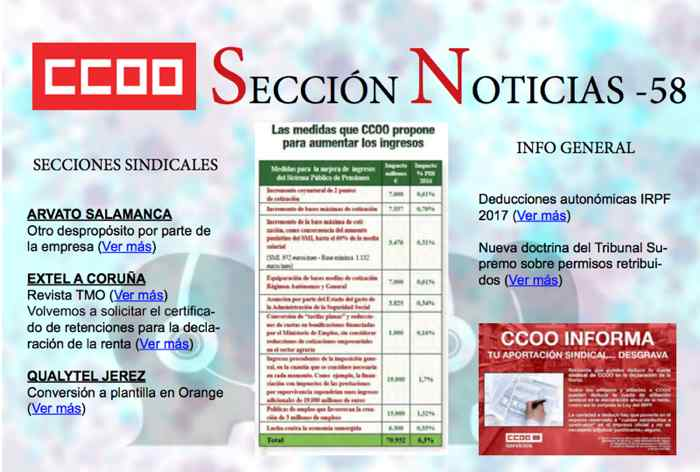 Noticias Contact Center CCOO