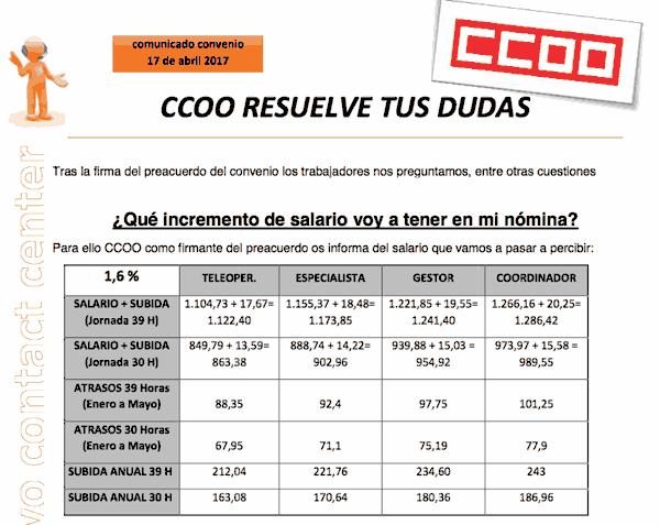 Ccoo federaci n servicios for Convenio oficinas madrid 2017
