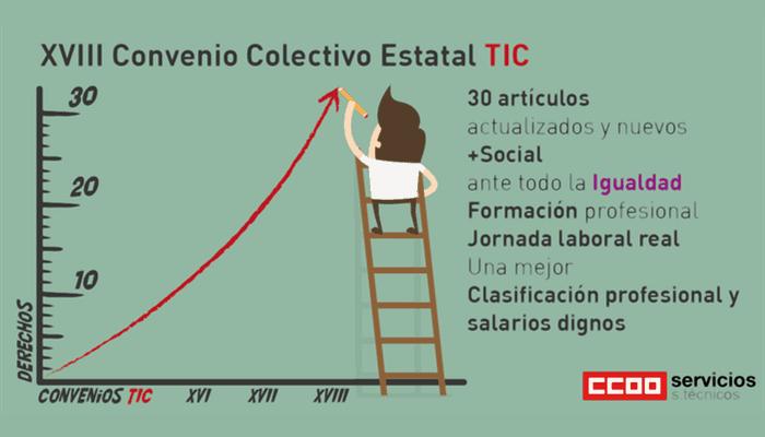 Convenio sector TIC, negociacion