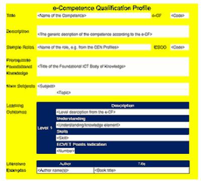 perfil cualificación competencias